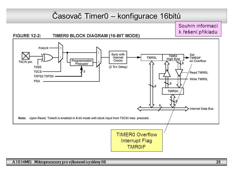 Časovač Timer0 – konfigurace 16bitů