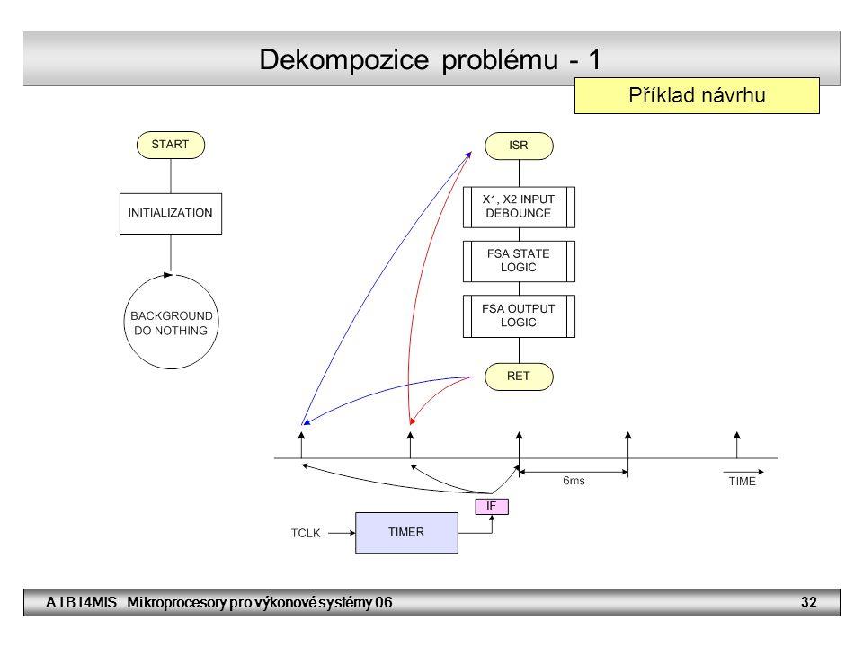 Dekompozice problému - 1