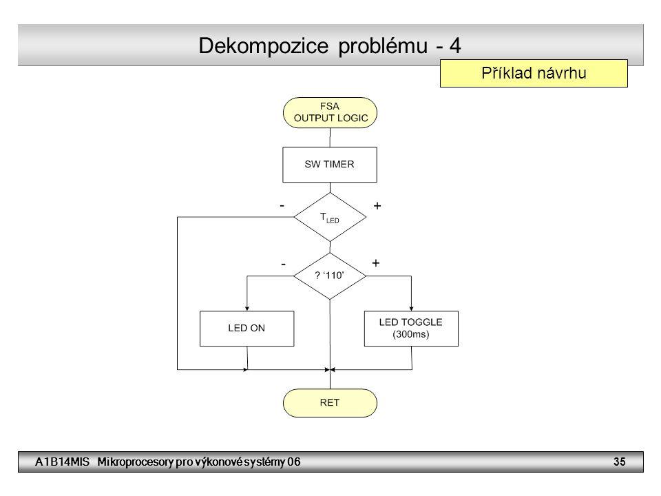 Dekompozice problému - 4
