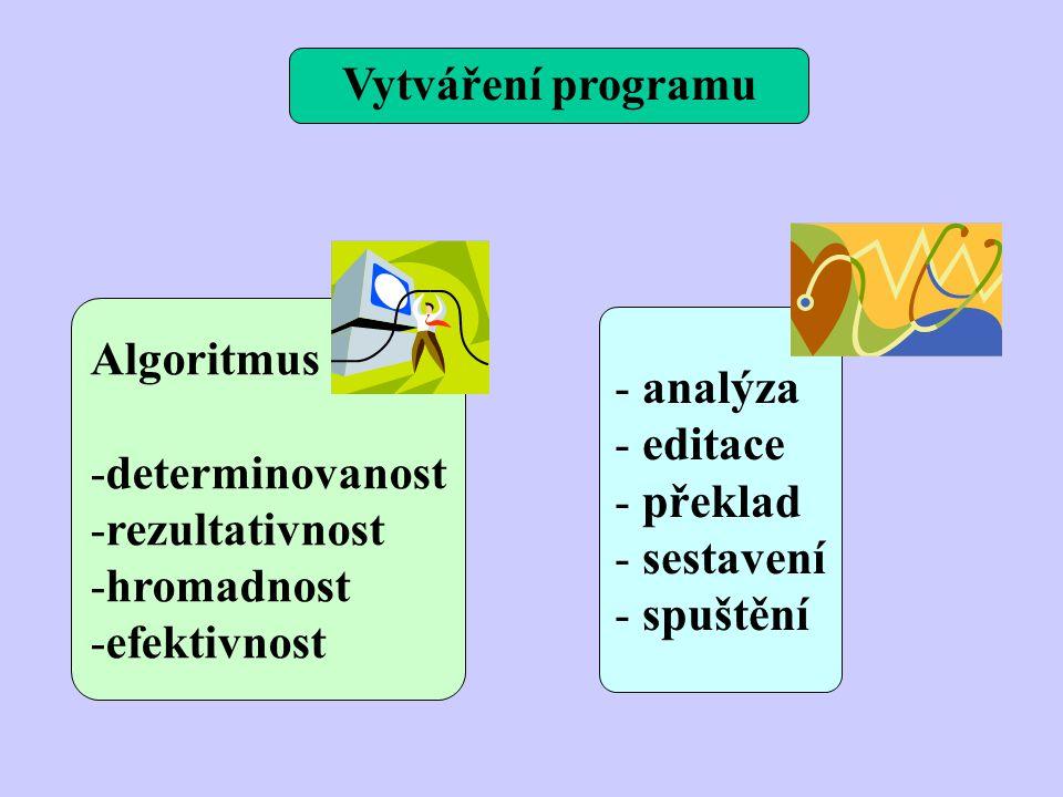 Vytváření programu Algoritmus. determinovanost. rezultativnost. hromadnost. efektivnost. analýza.