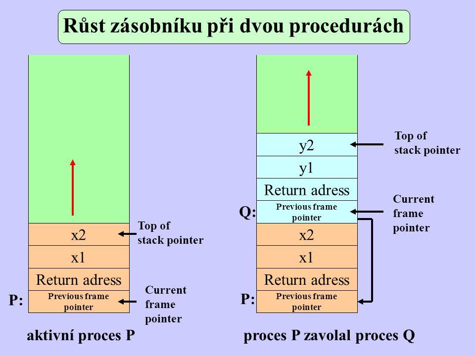 proces P zavolal proces Q