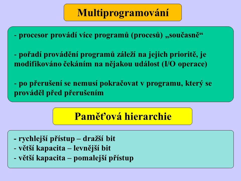 Multiprogramování Paměťová hierarchie