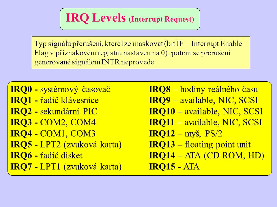 IRQ Levels (Interrupt Request)