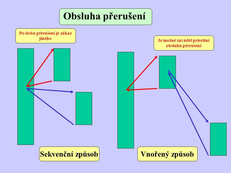Obsluha přerušení Sekvenční způsob Vnořený způsob