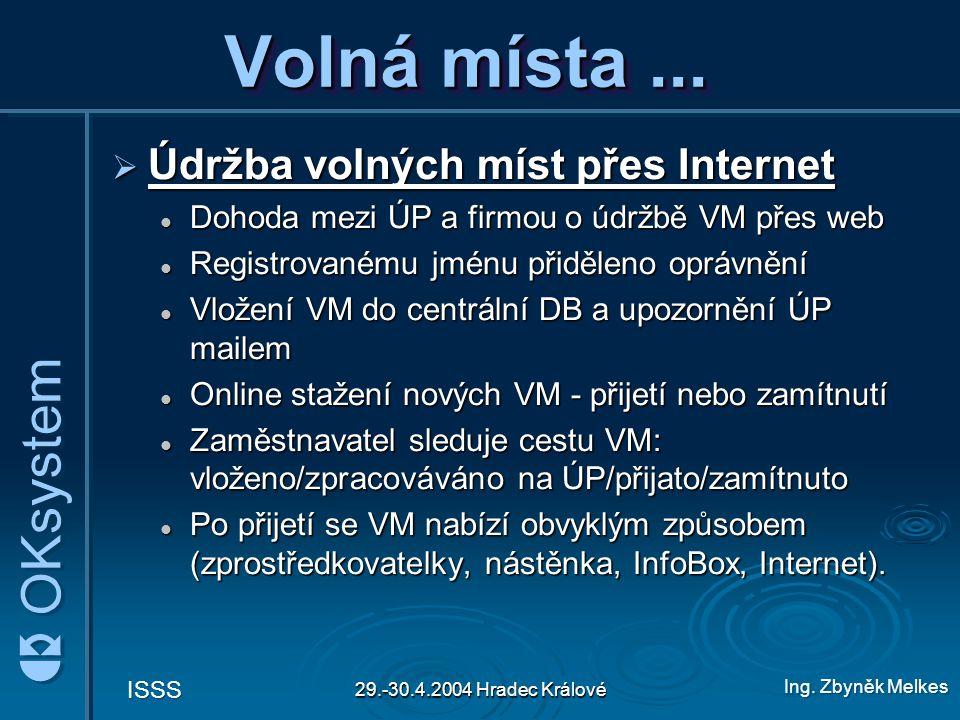 Volná místa ... Údržba volných míst přes Internet