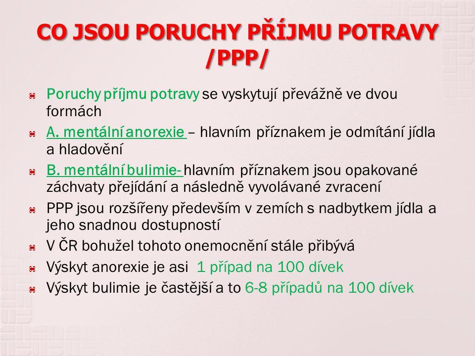 CO JSOU PORUCHY PŘÍJMU POTRAVY /PPP/