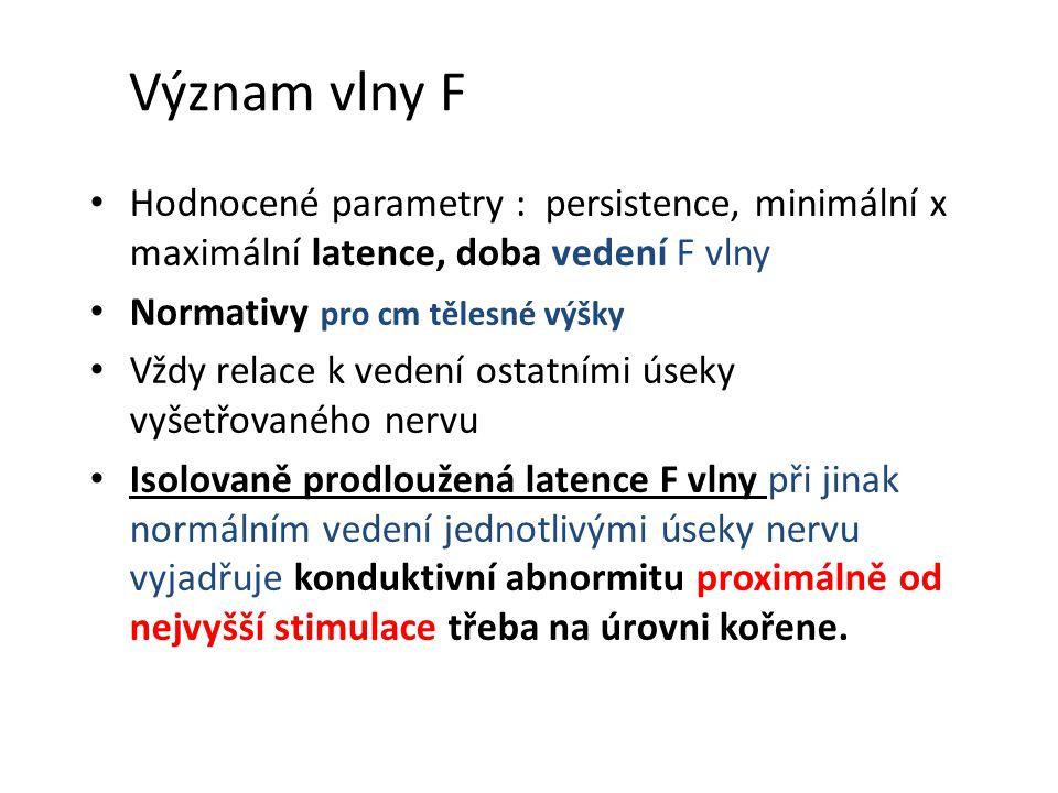 Význam vlny F Hodnocené parametry : persistence, minimální x maximální latence, doba vedení F vlny.