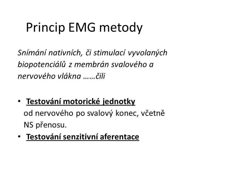 Princip EMG metody Snímání nativních, či stimulací vyvolaných