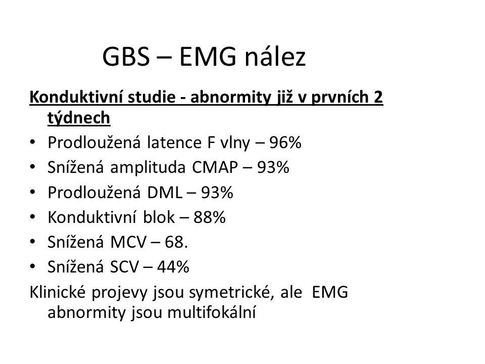 GBS – EMG nález Konduktivní studie - abnormity již v prvních 2 týdnech