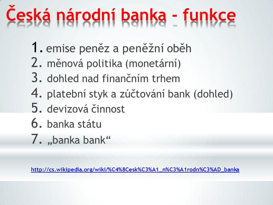Česká národní banka - funkce