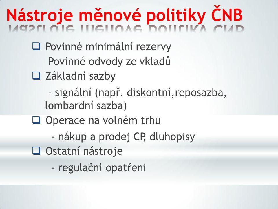 Nástroje měnové politiky ČNB