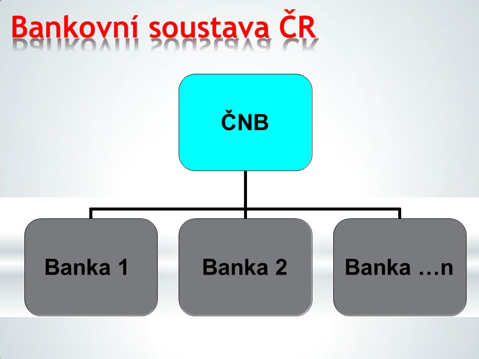 Bankovní soustava ČR ČNB Banka 1 Banka 2 Banka …n
