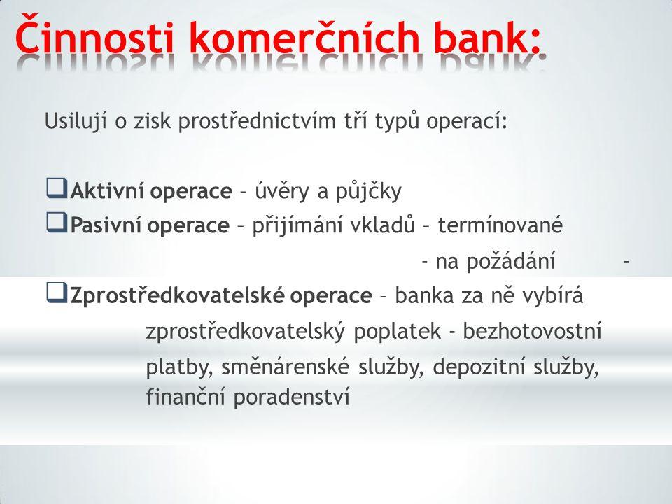Činnosti komerčních bank: