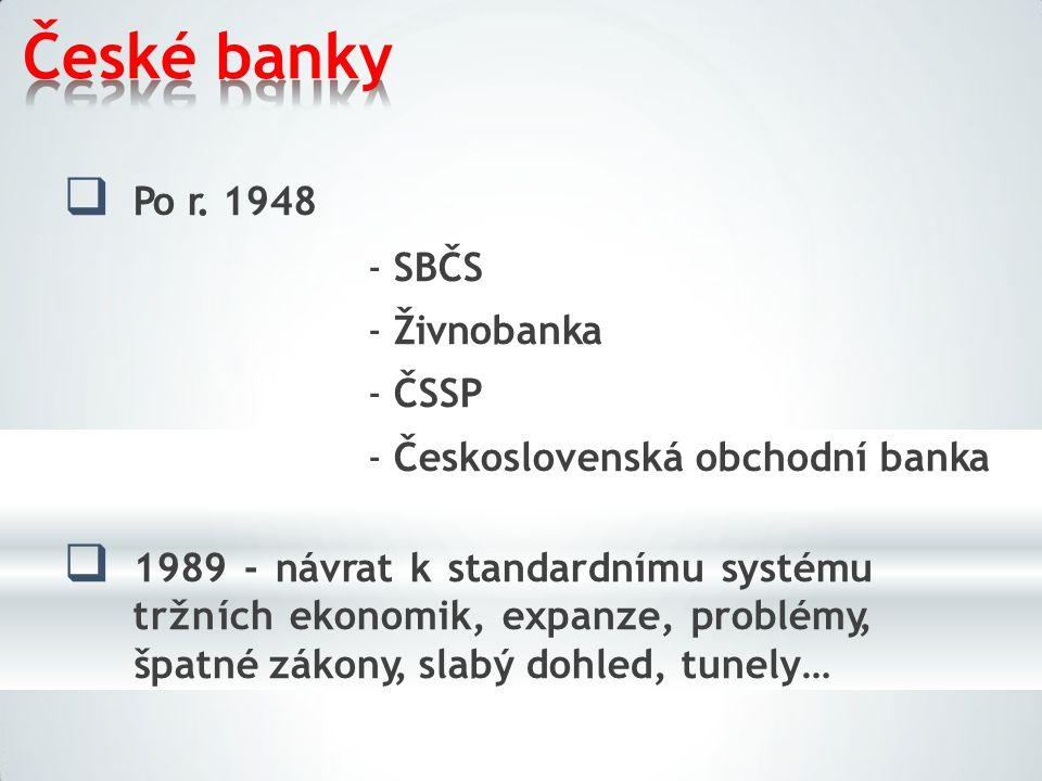 České banky  Po r. 1948 SBČS Živnobanka ČSSP