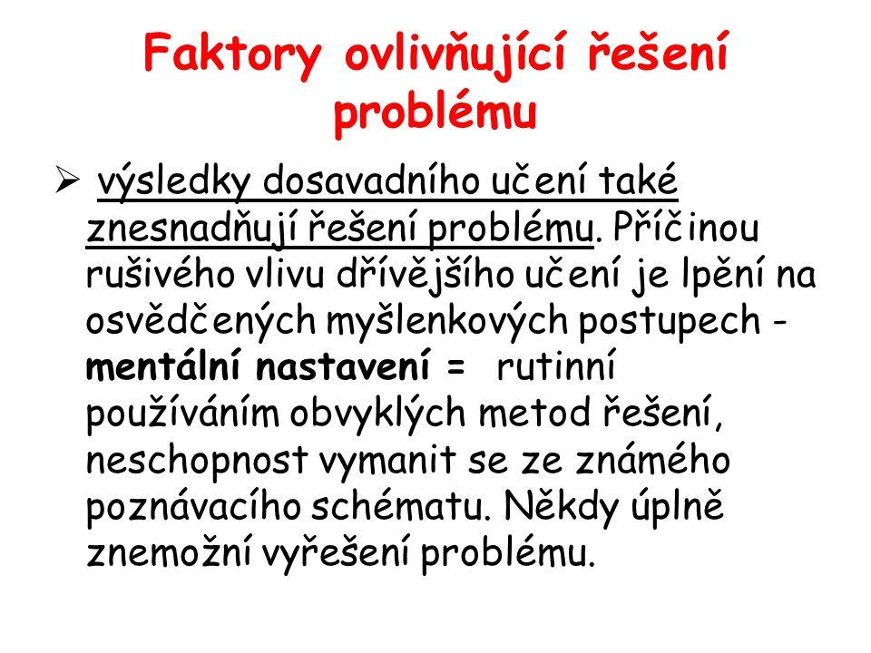 Faktory ovlivňující řešení problému