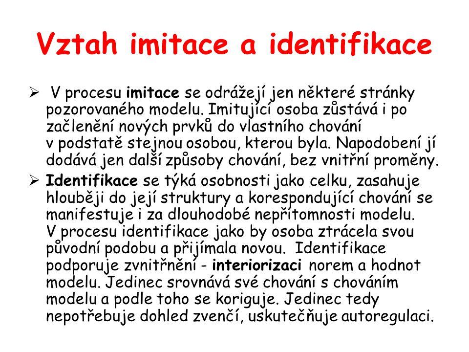 Vztah imitace a identifikace