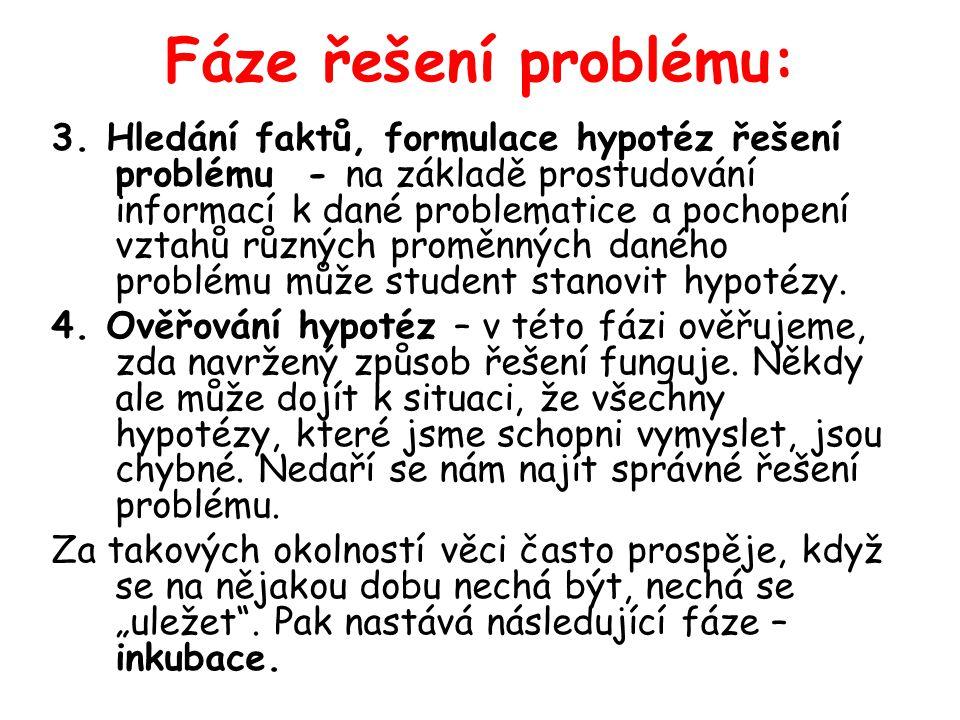 Fáze řešení problému:
