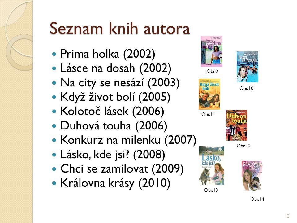 Seznam knih autora Prima holka (2002) Lásce na dosah (2002)