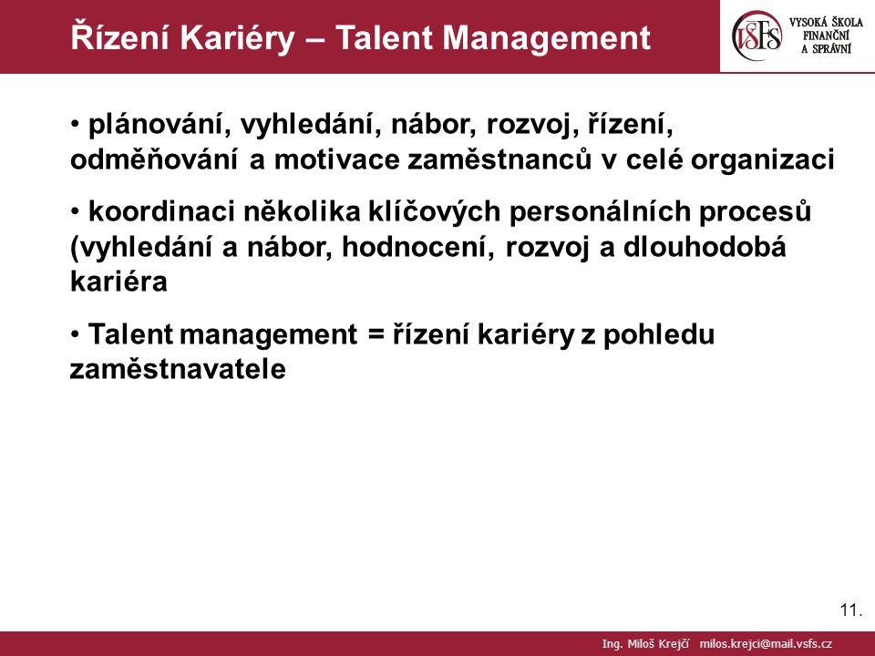 Řízení Kariéry – Talent Management