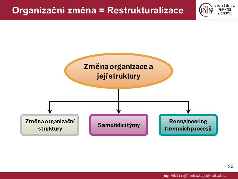 Organizační změna = Restrukturalizace