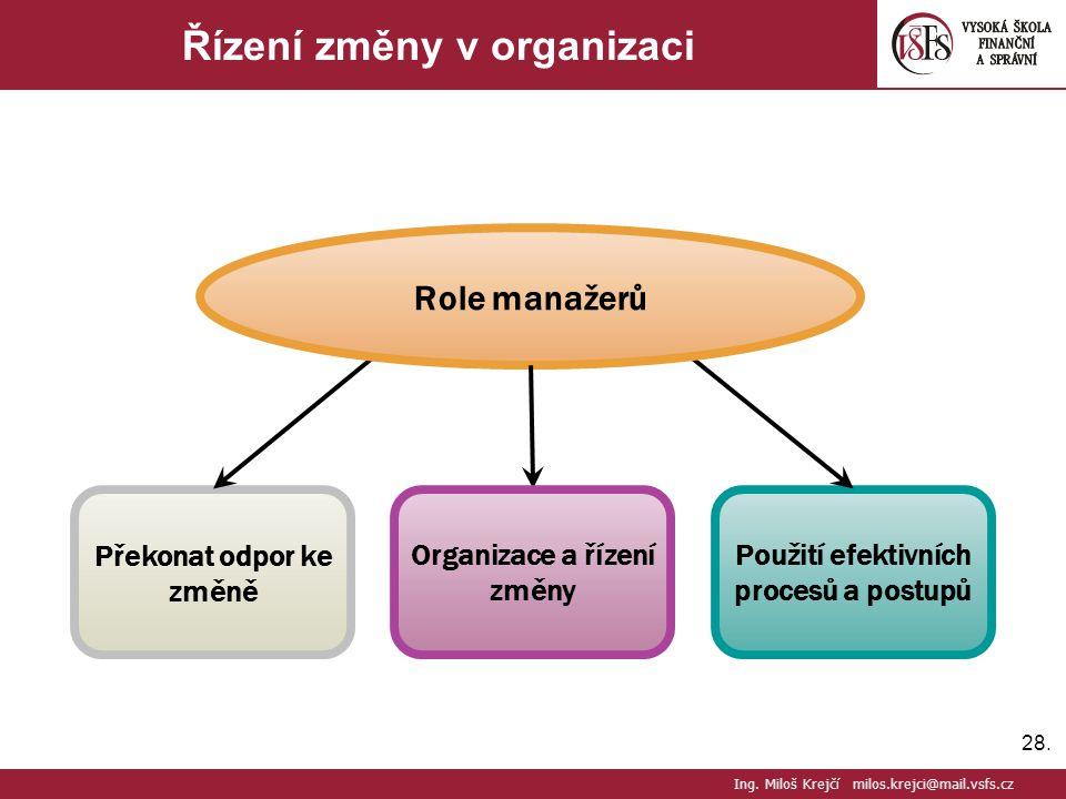 Řízení změny v organizaci