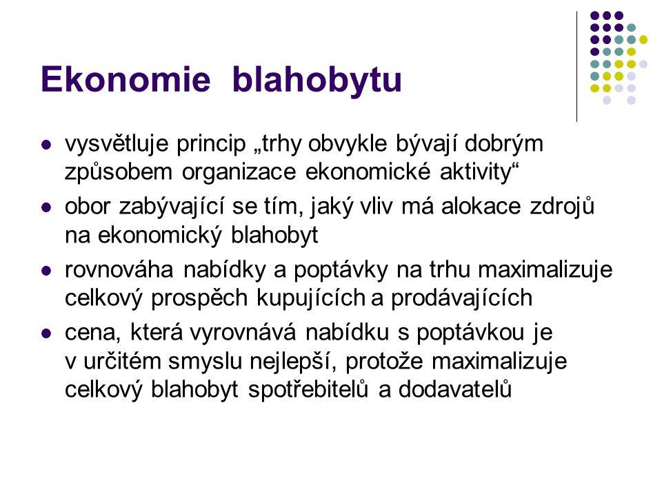 """Ekonomie blahobytu vysvětluje princip """"trhy obvykle bývají dobrým způsobem organizace ekonomické aktivity"""