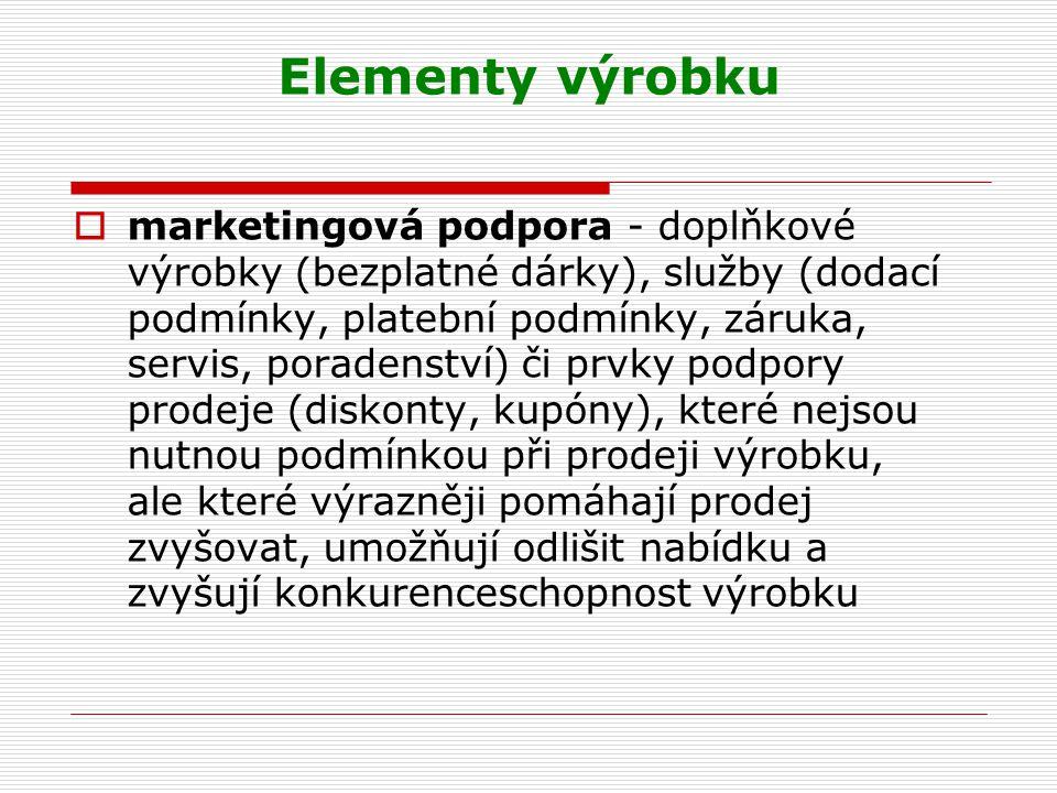 Elementy výrobku
