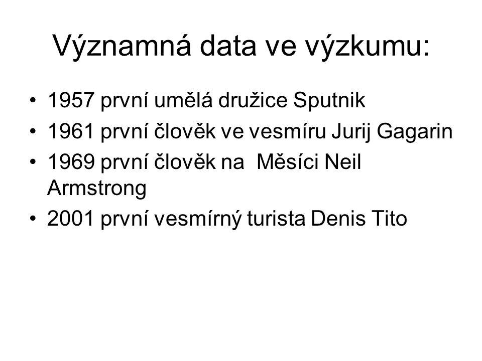 Významná data ve výzkumu: