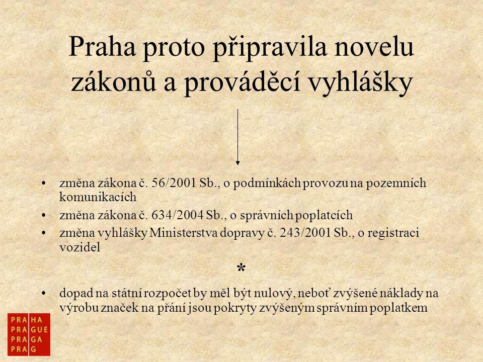 Praha proto připravila novelu zákonů a prováděcí vyhlášky