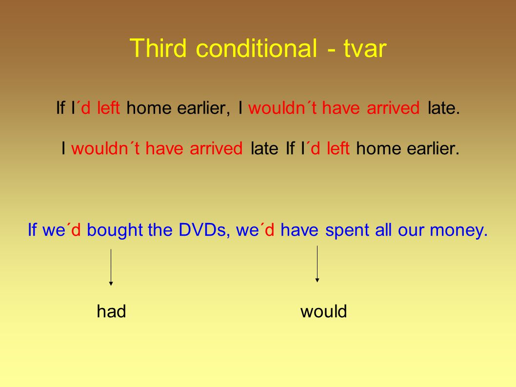 Third conditional - tvar