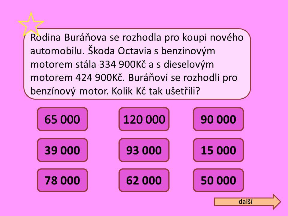 Rodina Buráňova se rozhodla pro koupi nového automobilu