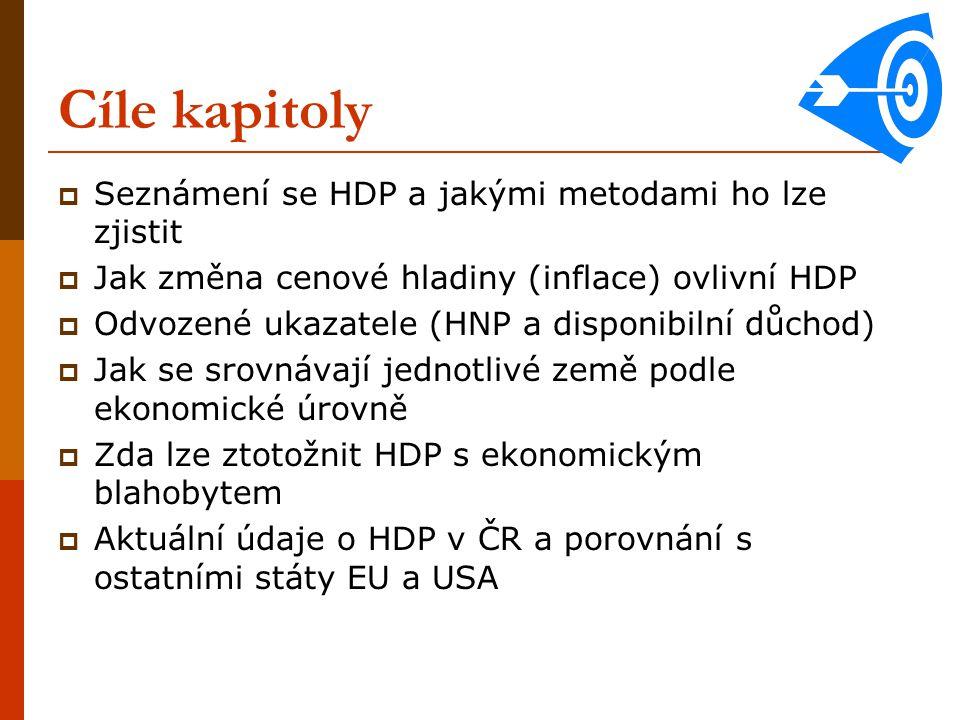 Cíle kapitoly Seznámení se HDP a jakými metodami ho lze zjistit