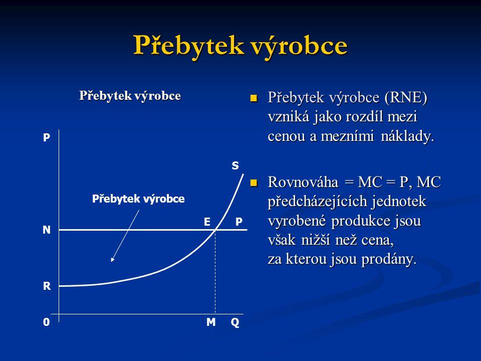 Přebytek výrobce Přebytek výrobce. Přebytek výrobce (RNE) vzniká jako rozdíl mezi cenou a mezními náklady.