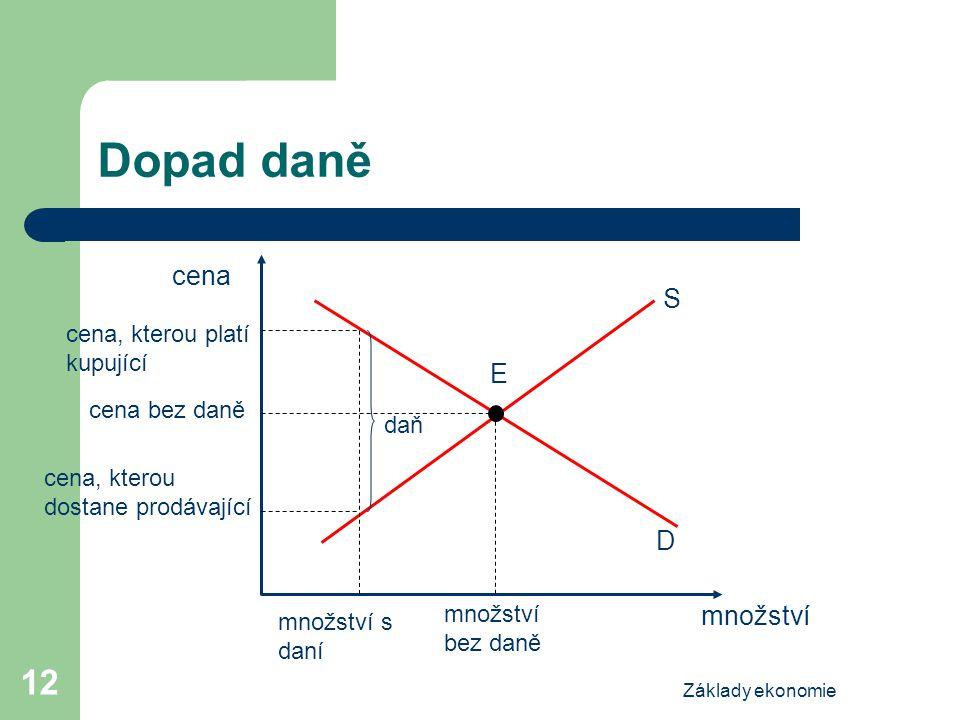 Dopad daně cena S E D množství cena, kterou platí kupující