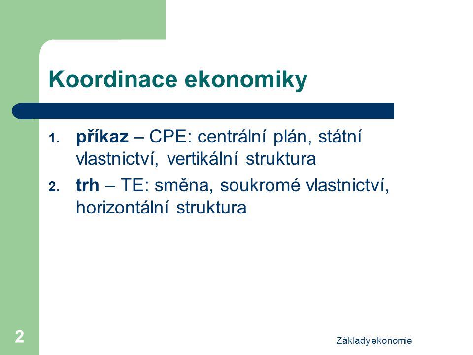 Koordinace ekonomiky příkaz – CPE: centrální plán, státní vlastnictví, vertikální struktura.