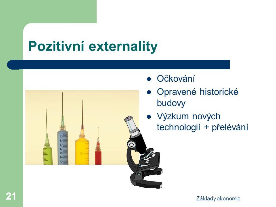 Pozitivní externality