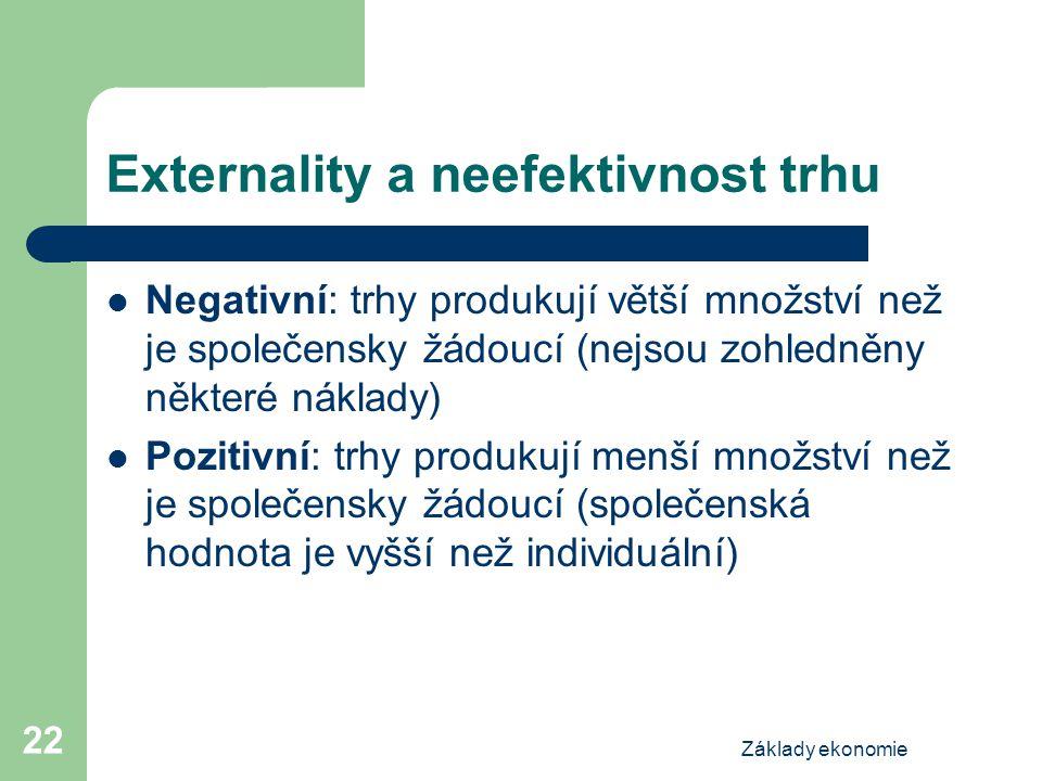 Externality a neefektivnost trhu