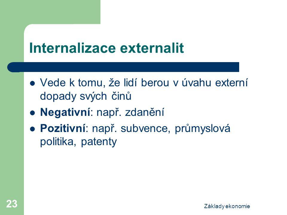 Internalizace externalit