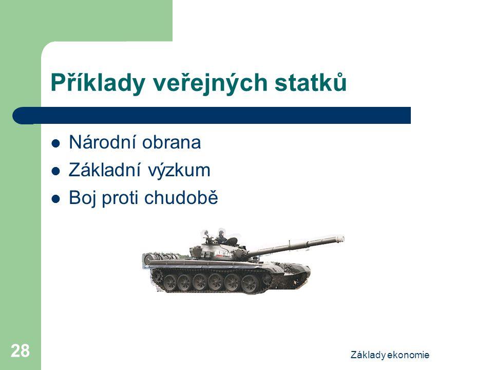 Příklady veřejných statků