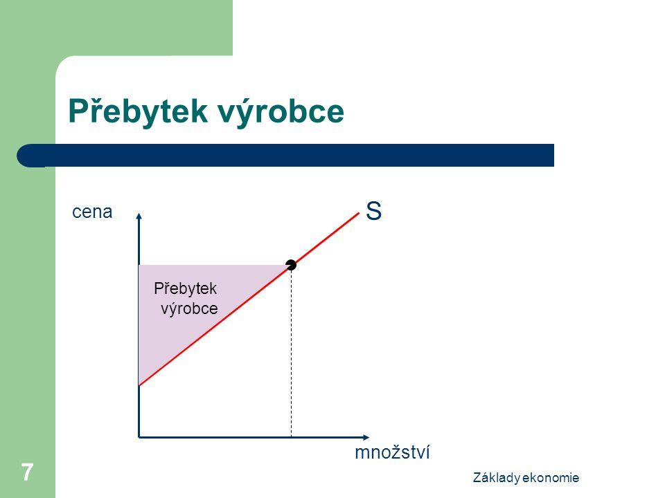 Přebytek výrobce S cena Přebytek výrobce množství Základy ekonomie