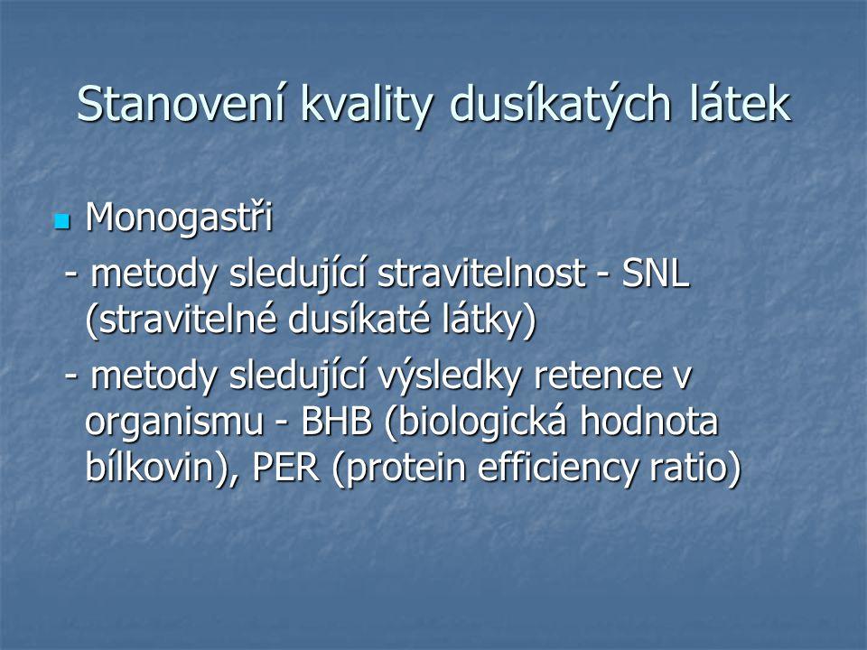 Stanovení kvality dusíkatých látek