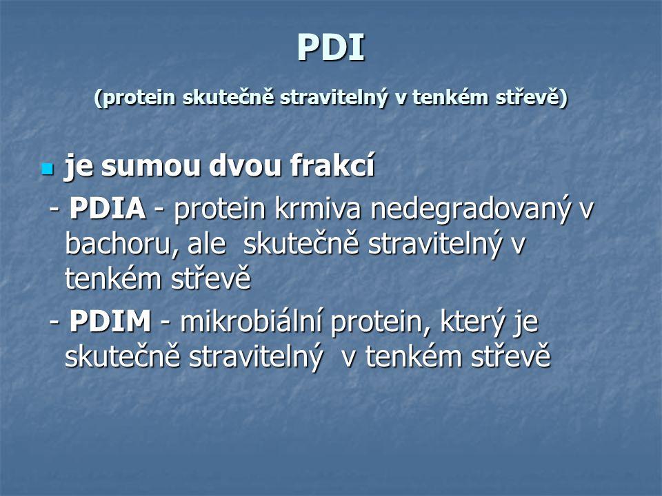 PDI (protein skutečně stravitelný v tenkém střevě)