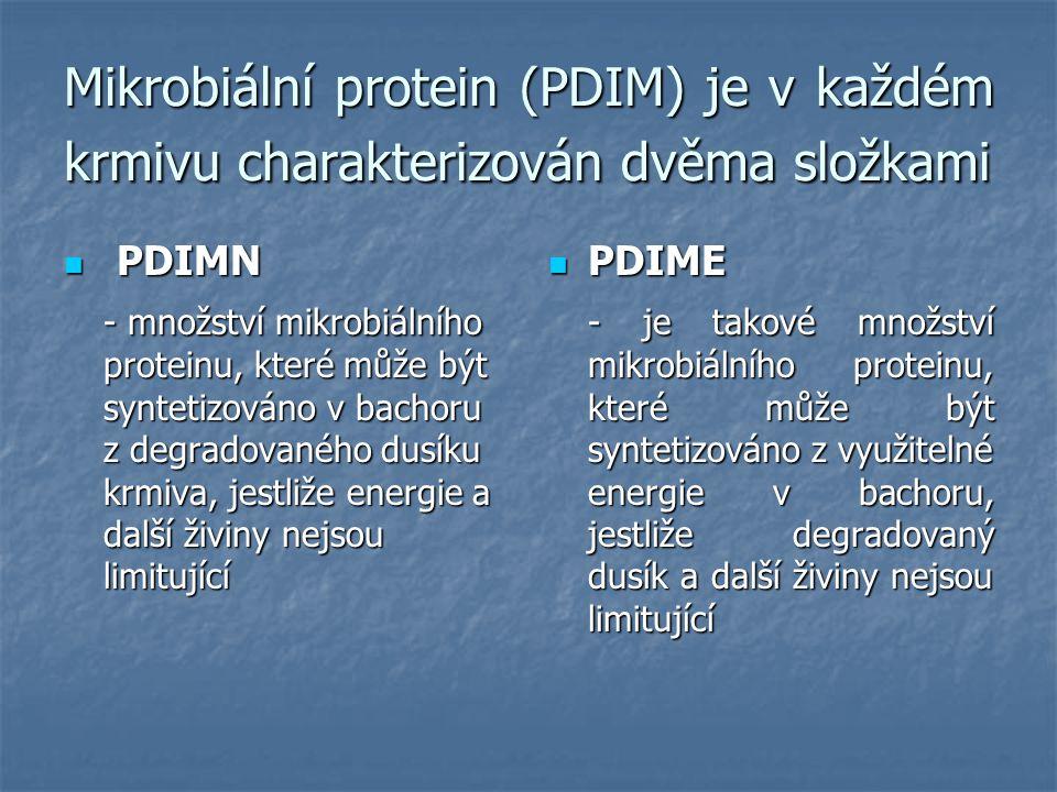 Mikrobiální protein (PDIM) je v každém krmivu charakterizován dvěma složkami