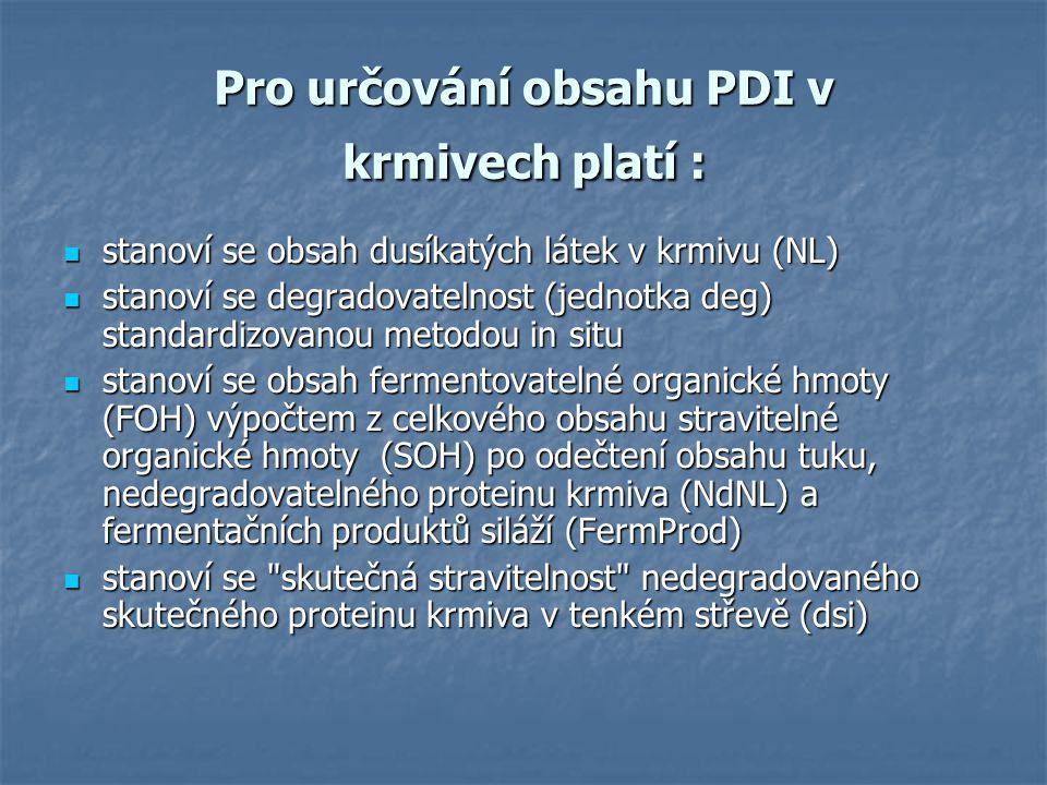 Pro určování obsahu PDI v krmivech platí :
