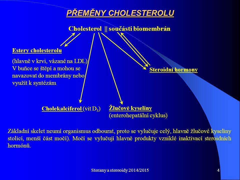 PŘEMĚNY CHOLESTEROLU Cholesterol || součásti biomembrán