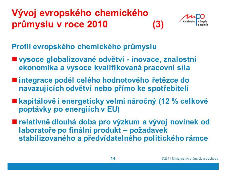 Vývoj evropského chemického průmyslu v roce 2010 (3)