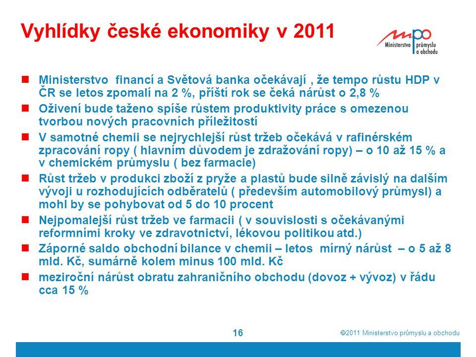 Vyhlídky české ekonomiky v 2011