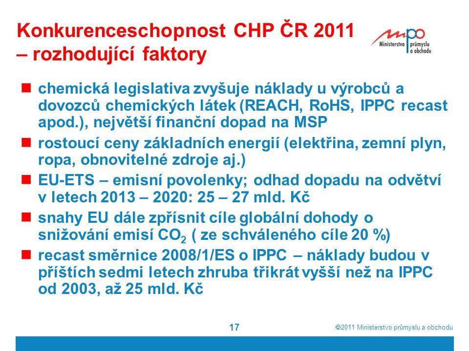 Konkurenceschopnost CHP ČR 2011 – rozhodující faktory