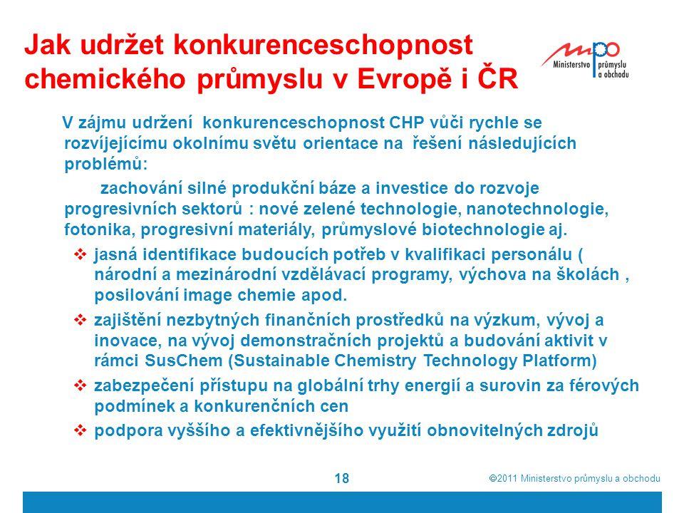 Jak udržet konkurenceschopnost chemického průmyslu v Evropě i ČR