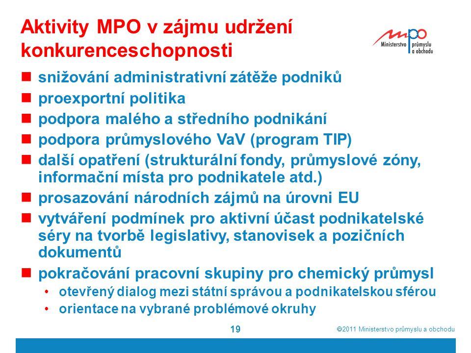 Aktivity MPO v zájmu udržení konkurenceschopnosti